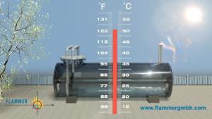 Flammer - Tankerwärmung Endarmatur