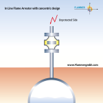 Inline Flame Arrester Concentric